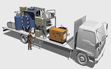 URB-10 1ton  移動式廃棄物処理